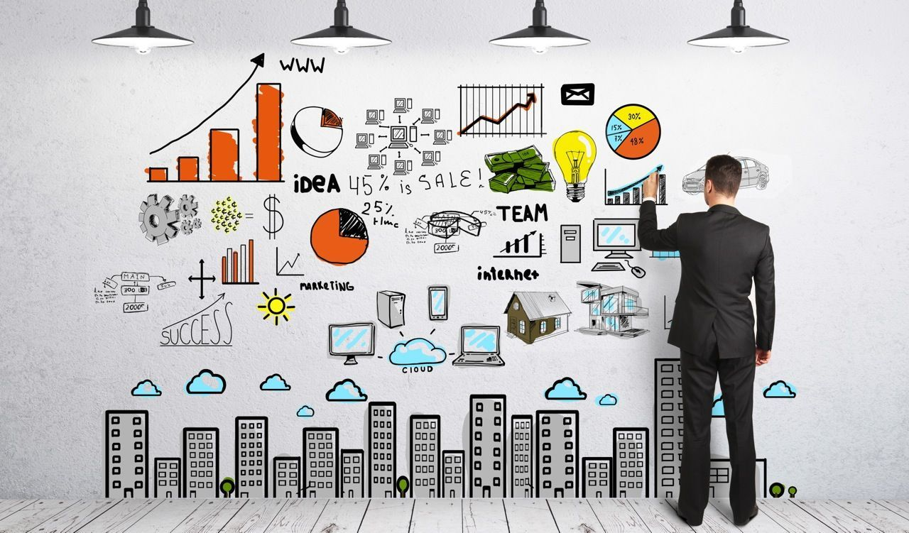 Postavka i organizacija poslovanja